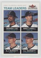Derrek Lee, Mike Lowell, A.J. Burnett
