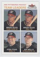 Brian Giles, Josh Fogg, Kip Wells