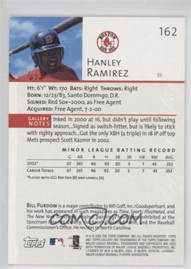 Hanley-Ramirez.jpg?id=f7dd88c1-5668-47d0-bbd8-ff984383d449&size=original&side=back&.jpg