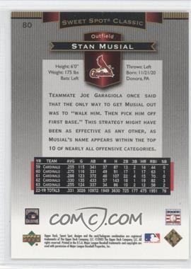 Stan-Musial.jpg?id=8f6346af-8bbe-4a76-9b2a-bf71d1821065&size=original&side=back&.jpg