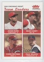 Adam Dunn, Sean Casey, Chris Reitsma, Paul Wilson