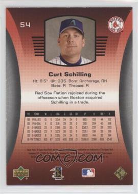 Curt-Schilling.jpg?id=53f50bb0-b33e-4736-a9b9-12dca2249a70&size=original&side=back&.jpg