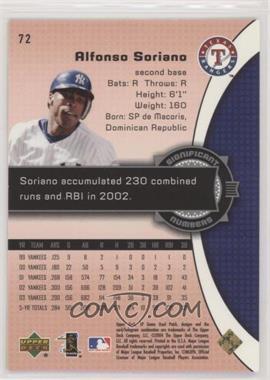 Alfonso-Soriano.jpg?id=ceed565b-36e8-4bd2-b82f-99f4e0b7f10d&size=original&side=back&.jpg