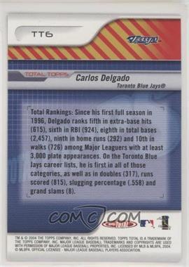 Carlos-Delgado.jpg?id=695b7977-4e04-45db-9102-e7cad45b0a6e&size=original&side=back&.jpg