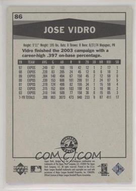 Jose-Vidro.jpg?id=fc878207-1aa3-415f-a44e-92670b04f069&size=original&side=back&.jpg