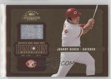 Johnny-Bench.jpg?id=02b7c65e-f3dd-4594-a6fb-16fa78989557&size=original&side=front&.jpg