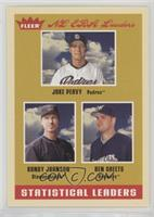 Jake Peavy, Randy Johnson, Ben Sheets