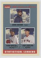 Curt Schilling, Johan Santana, Pedro Martinez