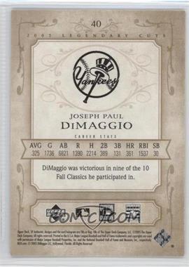 Joe-DiMaggio.jpg?id=aa96f5cb-8b3f-41c3-9f3a-16db08ec6701&size=original&side=back&.jpg
