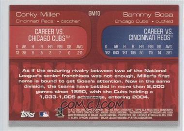 Corky-Miller-Sammy-Sosa.jpg?id=4930bdde-4e37-4a3e-9b20-7e3683156d3f&size=original&side=back&.jpg