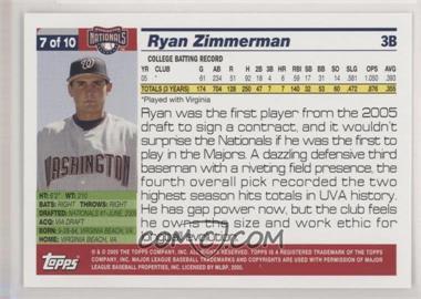 Ryan-Zimmerman.jpg?id=6f61a186-56e1-4c31-88e1-83ea0234c44e&size=original&side=back&.jpg