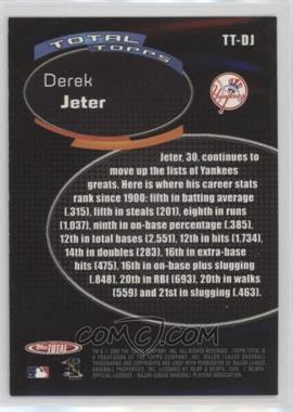 Derek-Jeter.jpg?id=4474b462-a4ac-4e8d-ad4c-9f31f0e1d675&size=original&side=back&.jpg