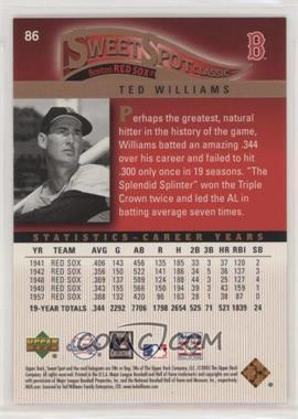 Ted-Williams.jpg?id=918ac031-def5-4d69-8b6c-6510c62af4de&size=original&side=back&.jpg