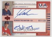 Lars Anderson, Grant Green [EX to NM] #/100