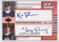 Kevin Rhoderick, Greg Peavey /100
