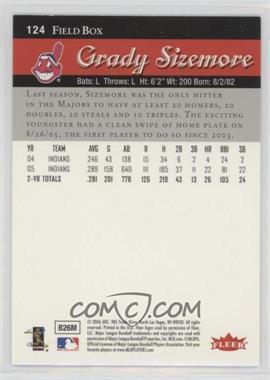 Grady-Sizemore.jpg?id=edc9b130-f89c-400e-a0ab-2192db22cdb6&size=original&side=back&.jpg