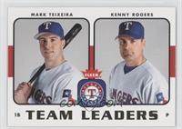 Mark Teixeira, Kenny Rogers