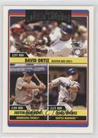 League Leaders - Raul Ibanez, David Ortiz, Justin Morneau
