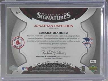 Jonathan-Papelbon.jpg?id=4b34fba2-1ddc-4b48-a63f-f5851d35ca0e&size=original&side=back&.jpg