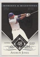 Andruw Jones (2005 NL Silver Slugger - 52 Home Runs) /29