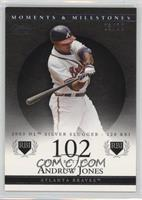 Andruw Jones (2005 NL Silver Slugger - 128 RBI) /29