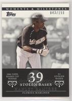 Hanley Ramirez (2006 Topps Rookie Cup Winner - 51 Stolen Bases) #/150