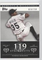 Dontrelle Willis (2003 NL ROY - 142 Strikeouts) /150