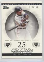 Andruw Jones (2005 NL Silver Slugger - 128 RBI) /150
