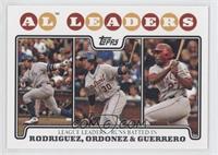 Magglio Ordonez, Vladimir Guerrero, Alex Rodriguez