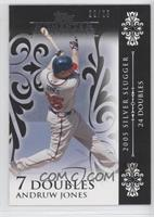 Andruw Jones (2005 Silver Slugger - 24 Doubles) /25