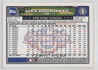 Alex-Rodriguez.jpg?id=777800d0-90ba-485e-a686-747f365a1b4c&size=original&side=back&.jpg