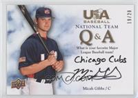 Micah Gibbs (Favorite Team) /20