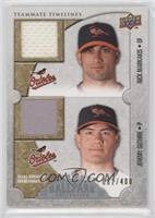 Teammate Timelines Dual Swatch - Nick Markakis, Jeremy Guthrie #/400