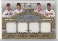 Teammate Timelines Quad Swatch - Josh Beckett, Jonathan Papelbon, Adam Jones, N…