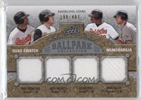 Nick Markakis, Nate McLouth, Adam Jones, Ryan Braun /400