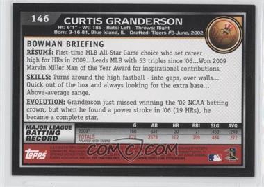Curtis-Granderson.jpg?id=f72e5449-376c-46c0-a234-8ff7b95c9c9d&size=original&side=back&.jpg