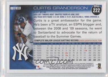 Curtis-Granderson-(Yankees-Uniform).jpg?id=2426794d-2158-47c0-9ef6-2727075a590c&size=original&side=back&.jpg