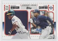 Carl Crawford, Rickey Henderson