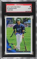 Aaron Hicks [SGC Authentic Authentic]