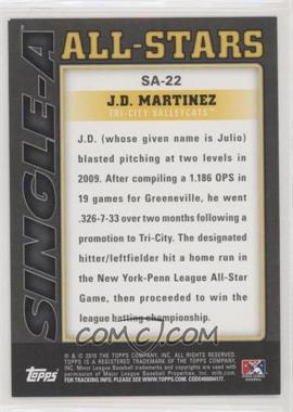 JD-Martinez.jpg?id=17fb8e65-3ab4-4d8b-9aec-08b82c2644f0&size=original&side=back&.jpg