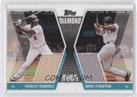 Hanley Ramirez, Giancarlo Stanton /50