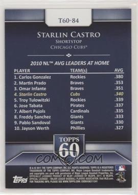 Starlin-Castro.jpg?id=d36b9ec3-d0a0-4fec-b339-0db64fce3d26&size=original&side=back&.jpg