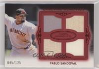 Pablo Sandoval #/125