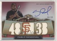 Rookies & Future Phenoms - Pablo Sandoval #/99