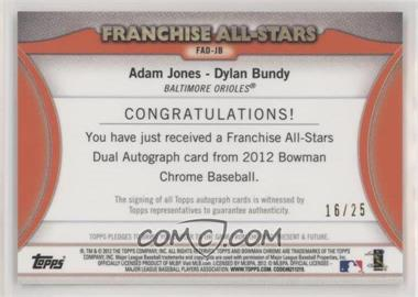 Adam-Jones-Dylan-Bundy.jpg?id=424c1e67-b828-4665-a092-5ea455776dc3&size=original&side=back&.jpg