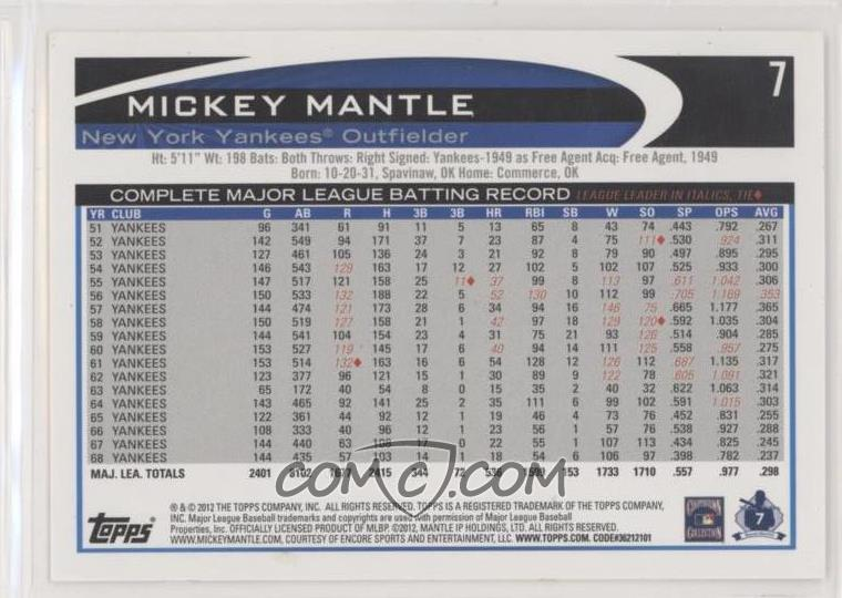 Mickey-Mantle-(Triples-Printed-Twice-in-Stat-Columns).jpg?id=2cc1b5a7-954a-46d5-9e59-0424847d9610&size=zoom&side=back&.jpg