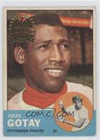 Julio Gotay