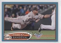 Pablo Sandoval #/2,012