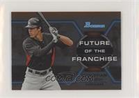 Christian Yelich [Good to VG‑EX]