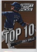Joey Gallo /100